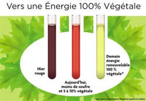 fioul-vegetal-energie
